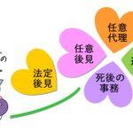 令和3年10月30日(土)「遺言と成年後見制度 講演会&相談会(無料)」を開催します